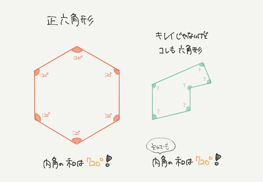 中学受験算数、「六角形」に関するイラスト解説