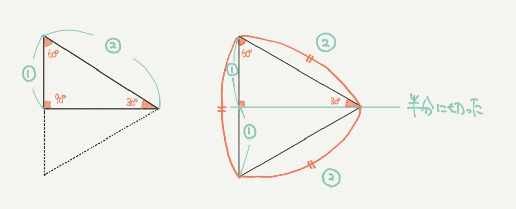中学受験算数、「正三角形」に関するイラスト解説