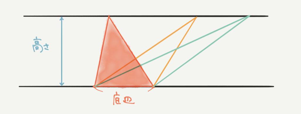 中学受験算数、「等積変形」に関するイラスト解説